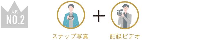 スナップ写真+記録ビデオ