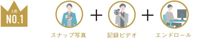 スナップ写真+記録ビデオ+エンドロール